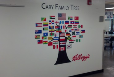 Austin Foods – Family Tree Wall Graphic